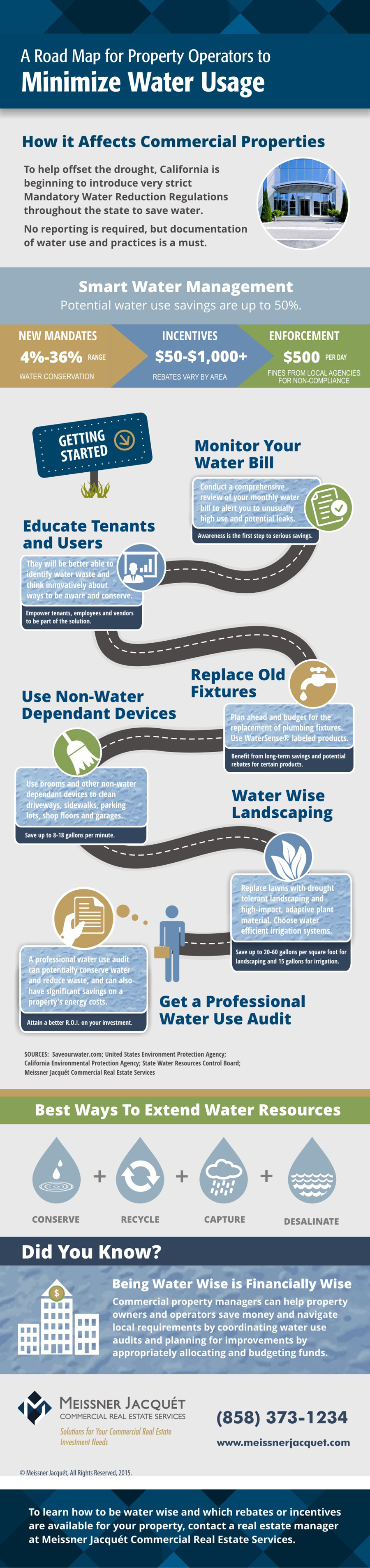 How to Minimize mercial Real Estate Water Usage [INFOGRAPHIC]
